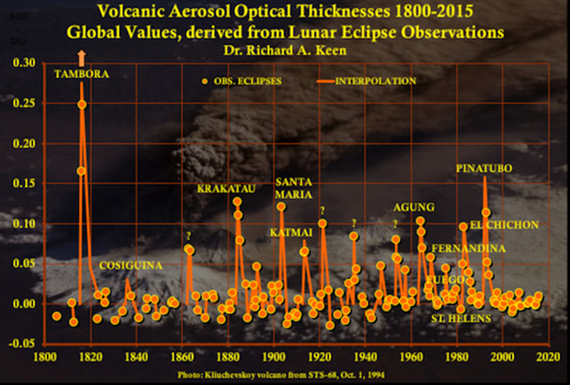 Image result for cherokee prophecy of volcano and giant earthquake